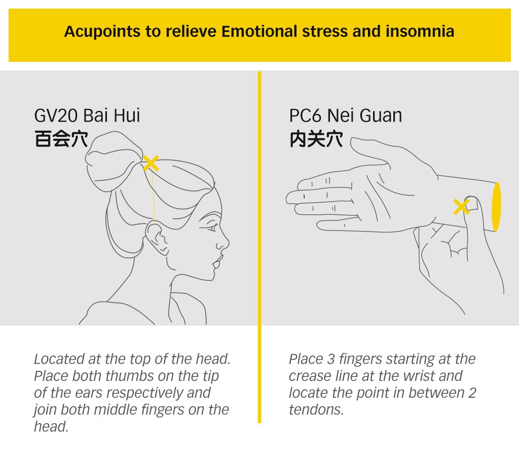 Stress Management6